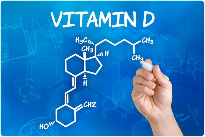 Is vitamin D really linked to excess COVID-19 mortality?